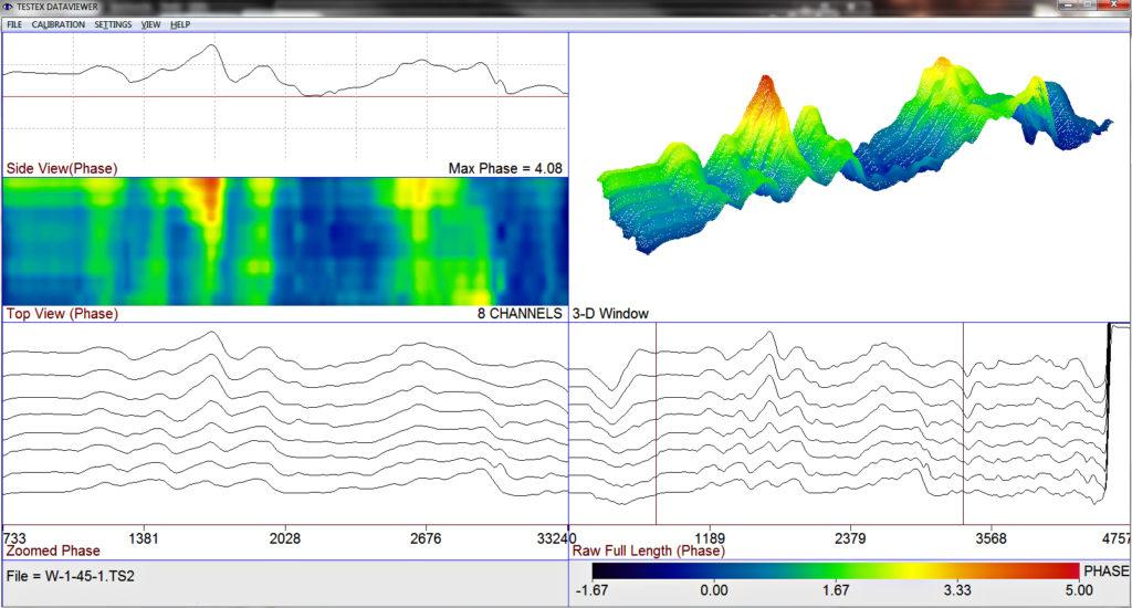 压力容器LFET波形